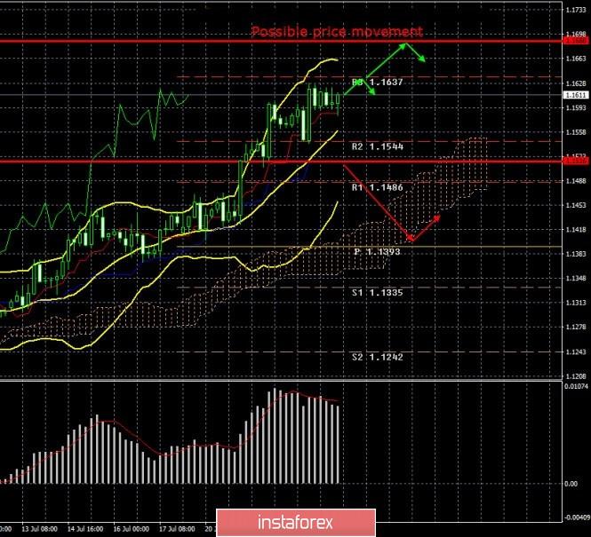 analytics5f1c76ee13458.jpg