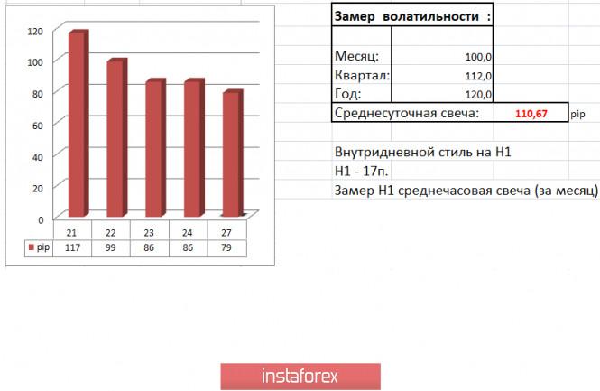 analytics5f1e8c24c608d - Торговые рекомендации по валютной паре GBPUSD – расстановка торговых ордеров (27 июля)