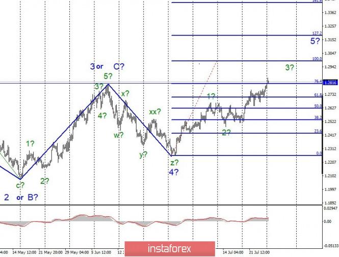 analytics5f1eb50cd7c2d.jpg