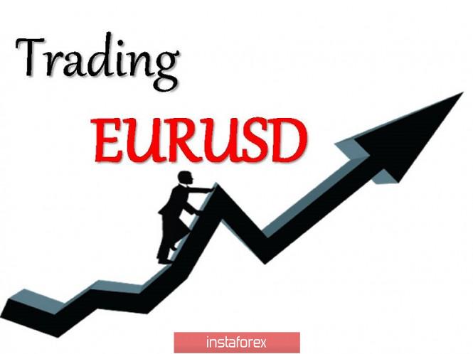 analytics5f1ebdabef409 - Торговые рекомендации по валютной паре EURUSD – расстановка торговых ордеров (27 июля)