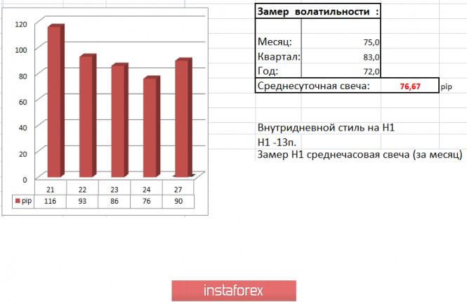 analytics5f1ebdeaa8cf2 - Торговые рекомендации по валютной паре EURUSD – расстановка торговых ордеров (27 июля)