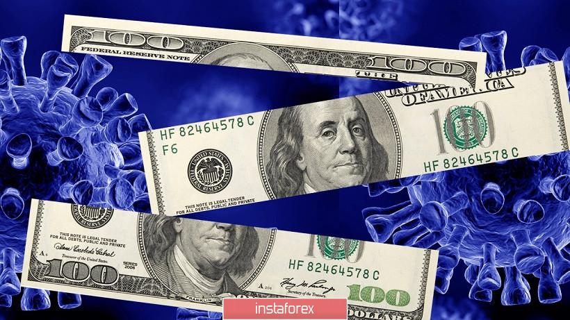 EUR/USD. Депрессивный доллар и перспективный евро: на горизонте появилась 18-я фигура