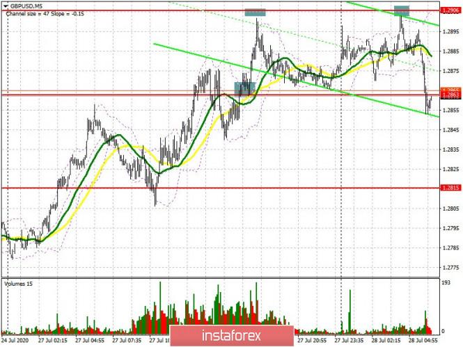 analytics5f1fc61acea60.jpg