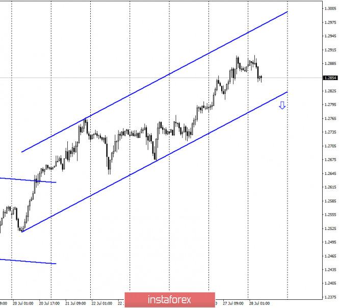 analytics5f1fd72416e1a - GBP/USD. 28 июля. Отчет COT: настроение трейдеров-быков ухудшается. Крупные игроки начинают смотреть в сторону продаж британца
