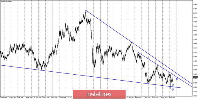 analytics5f1fd7737caf6 - GBP/USD. 28 июля. Отчет COT: настроение трейдеров-быков ухудшается. Крупные игроки начинают смотреть в сторону продаж британца