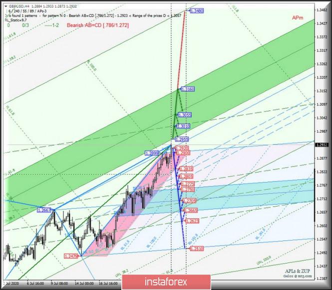 analytics5f204c096f21a.jpg