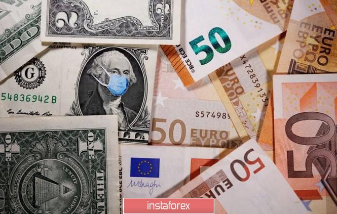 analytics5f2054c227223 - EUR/USD. Осада ценового барьера: уровень 1,1750 оказался крепким орешком