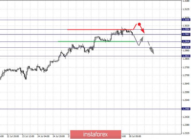 analytics5f2268f12b53c.jpg