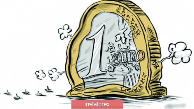 analytics5f22692513558 - EURUSD: Евро будет снижаться после вчерашнего заседания Федеральной резервной системы. Единственную надежду на рост рисковых