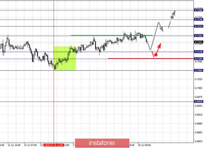 analytics5f22695243393.jpg