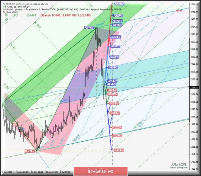 analytics5f23bee9e75f8.jpg