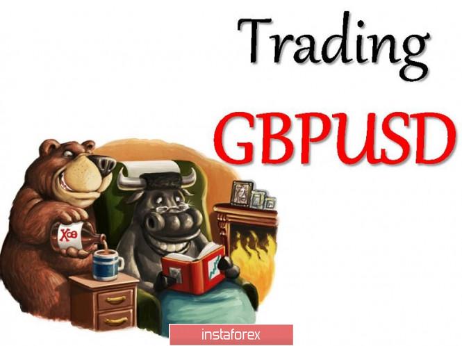 analytics5f23c9e8b8dce - Торговые рекомендации по валютной паре GBPUSD – перспективы дальнейшего движения