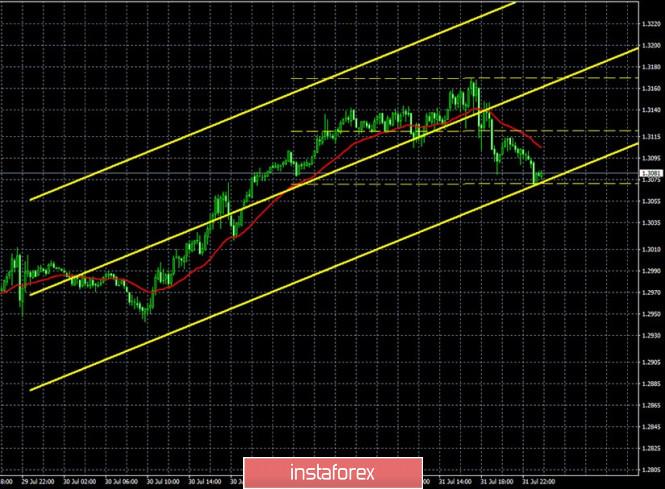 analytics5f276be51d636.jpg