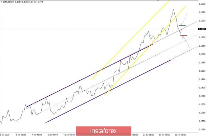 analytics5f27a44b75d99.jpg