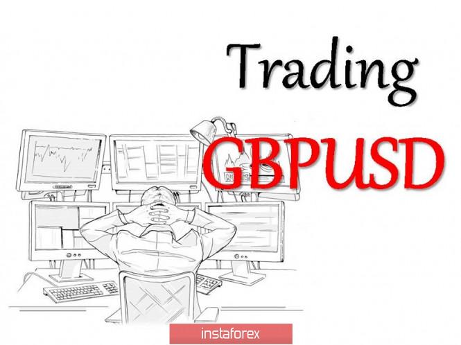 analytics5f27bf7f0390b - Торговые рекомендации по валютной паре GBPUSD – расстановка торговых ордеров (3 августа)