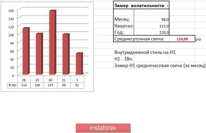 analytics5f27bfc830836 - Торговые рекомендации по валютной паре GBPUSD – расстановка торговых ордеров (3 августа)