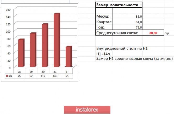 analytics5f27ded92a186 - Торговые рекомендации по валютной паре EURUSD – расстановка торговых ордеров (3 августа)