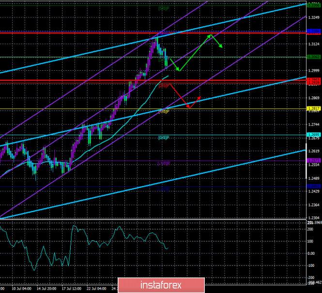 analytics5f28a6bfcfe38.jpg