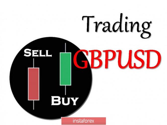 analytics5f291e06dfd81 - Торговые рекомендации по валютной паре GBPUSD – расстановка торговых ордеров (4 августа)