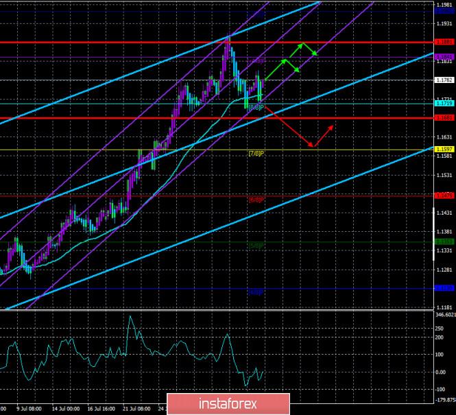 analytics5f29f840015d6.jpg