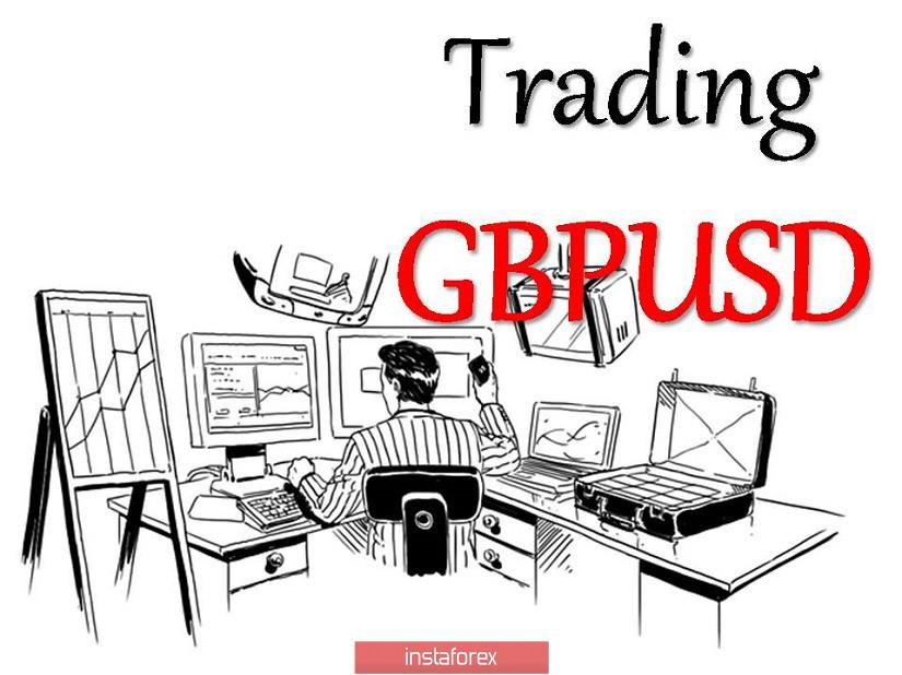 Торговые рекомендации по валютной паре GBPUSD – расстановка торговых ордеров (5 августа)