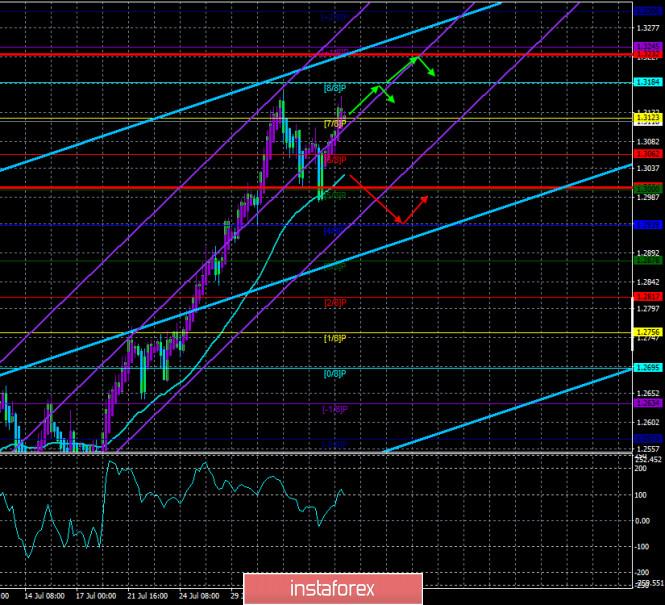 analytics5f2b49ab1da9a.jpg