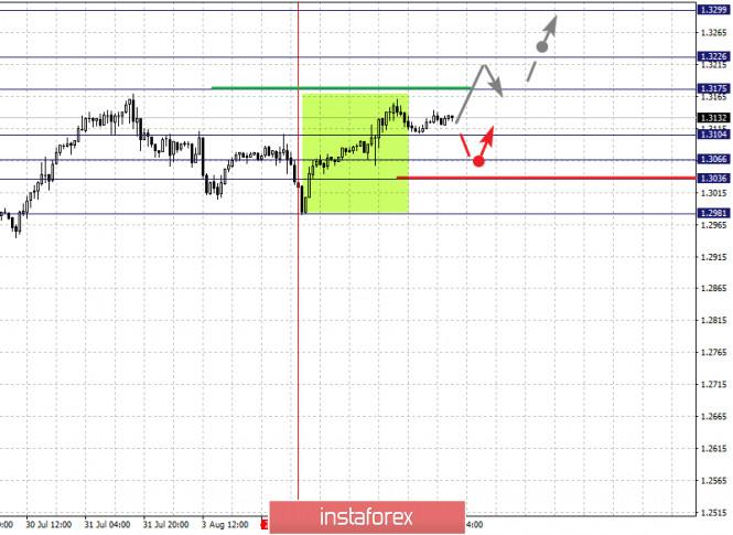 analytics5f2b9e4f82f69.jpg