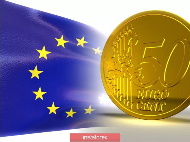 Ide trading untuk pasangan EURUSD