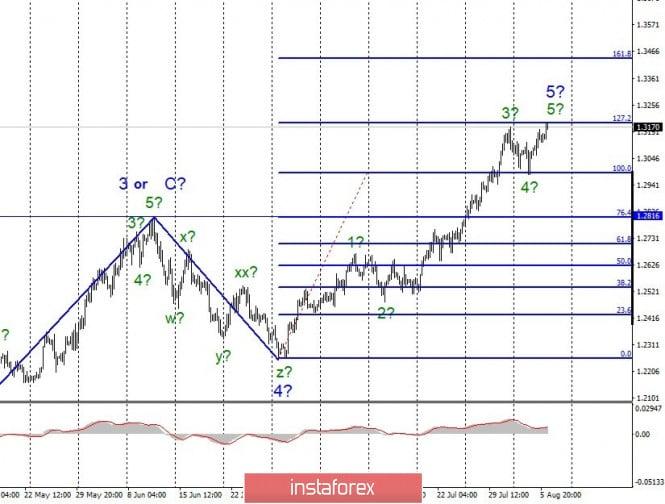 analytics5f2bf35308238.jpg