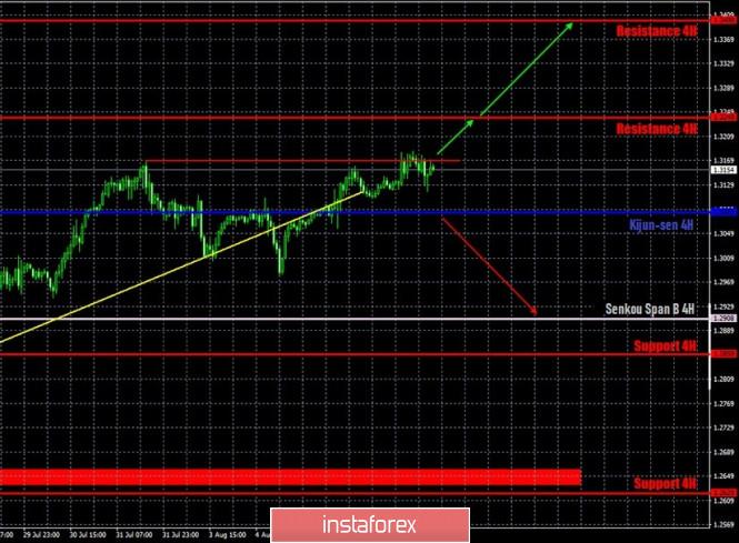 analytics5f2caf796918e.jpg