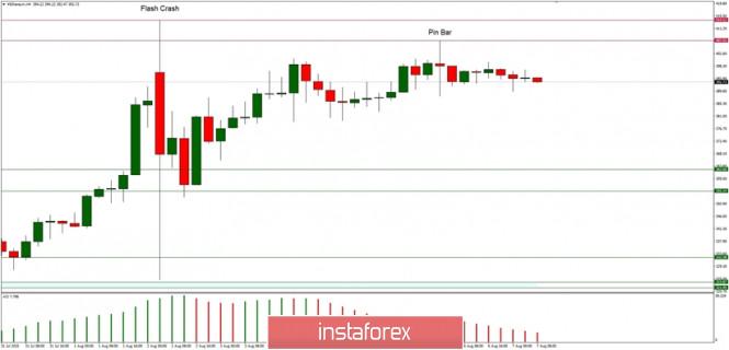 analytics5f2ce6eeafbed.jpg