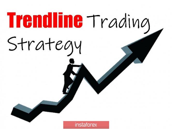 Rekomendasi trading singkat untuk EUR/USD dan GBP/USD pada 08/07/20