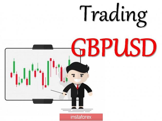 Торговые рекомендации по валютной паре GBPUSD – расстановка торговых ордеров (10 августа)