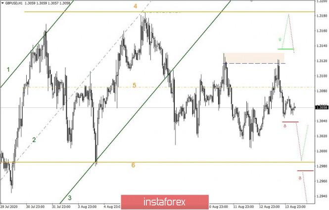 analytics5f36280a4e4c1.jpg