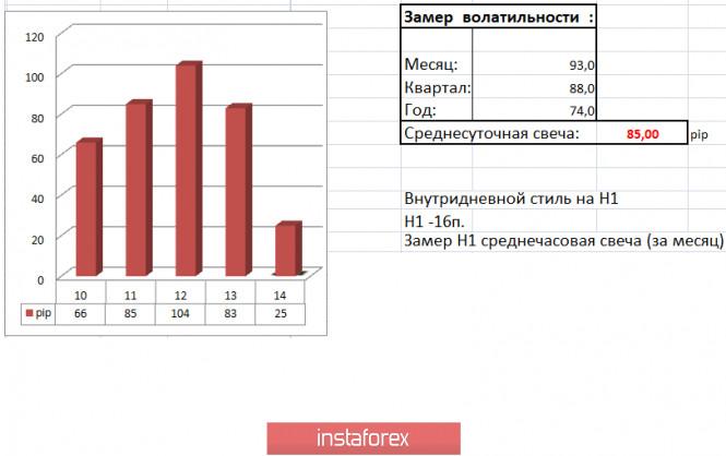 analytics5f363545b289d - Торговые рекомендации по валютной паре EURUSD – перспективы дальнейшего движения