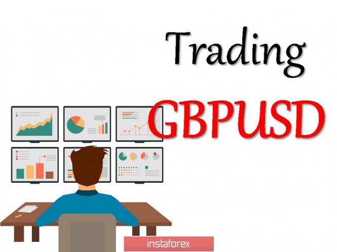 analytics5f3645c024d8f - Торговые рекомендации по валютной паре GBPUSD – перспективы дальнейшего движения
