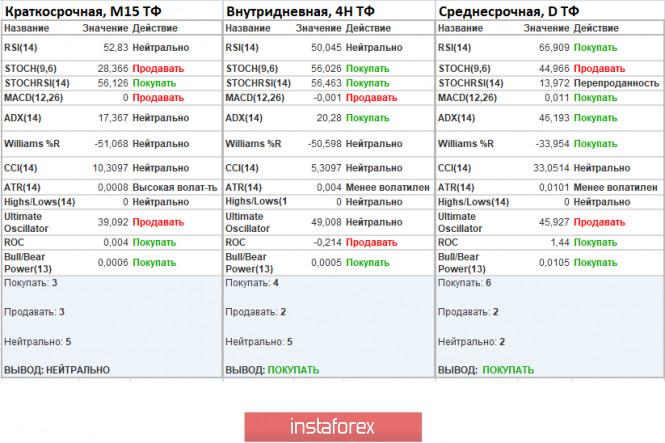analytics5f3645fc2e7d8 - Торговые рекомендации по валютной паре GBPUSD – перспективы дальнейшего движения