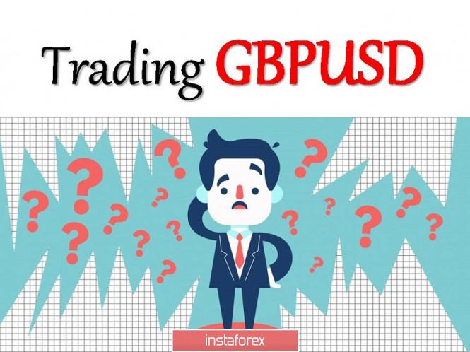 analytics5f3a3d0931094 - Торговые рекомендации по валютной паре GBPUSD – расстановка торговых ордеров (17 августа)
