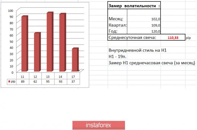 analytics5f3a3d5ef0253 - Торговые рекомендации по валютной паре GBPUSD – расстановка торговых ордеров (17 августа)