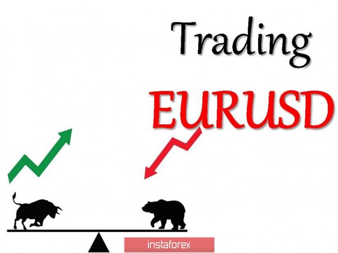analytics5f3a50ed6a2b3 - Торговые рекомендации по валютной паре EURUSD – расстановка торговых ордеров (17 августа)
