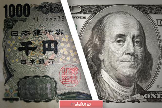 analytics5f3a61ebe35d6 - USD/JPY. Невозмутимая иена: японская валюта проигнорировала провальные данные по росту ВВП Японии