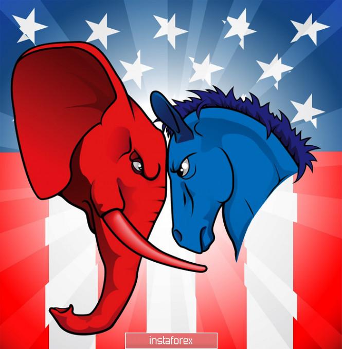 analytics5f3cc768b49b4 - EURUSD: О чем так не могут договориться республиканцы и демократы США, что приводит к такому сильному падению доллара США?