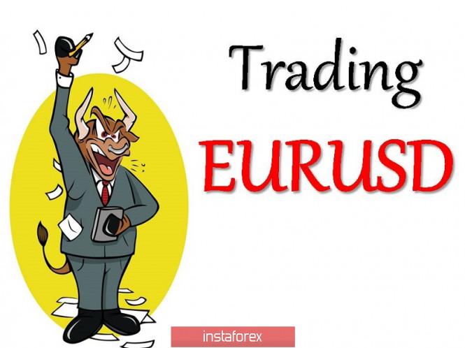 analytics5f3cdbddd4ff5 - Торговые рекомендации по валютной паре EURUSD – расстановка торговых ордеров (19 августа)
