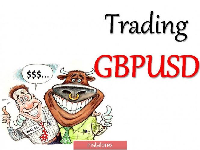analytics5f3cefc199e9e - Торговые рекомендации по валютной паре GBPUSD – расстановка торговых ордеров (19 августа)