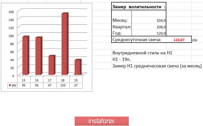 analytics5f3cf00655b4b - Торговые рекомендации по валютной паре GBPUSD – расстановка торговых ордеров (19 августа)