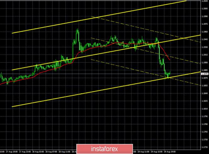 analytics5f3dbdbe34a1a - Горящий прогноз и торговые сигналы по паре EUR/USD на 20 августа. Отчет Commitments of Traders. Трейдеры начали фиксировать