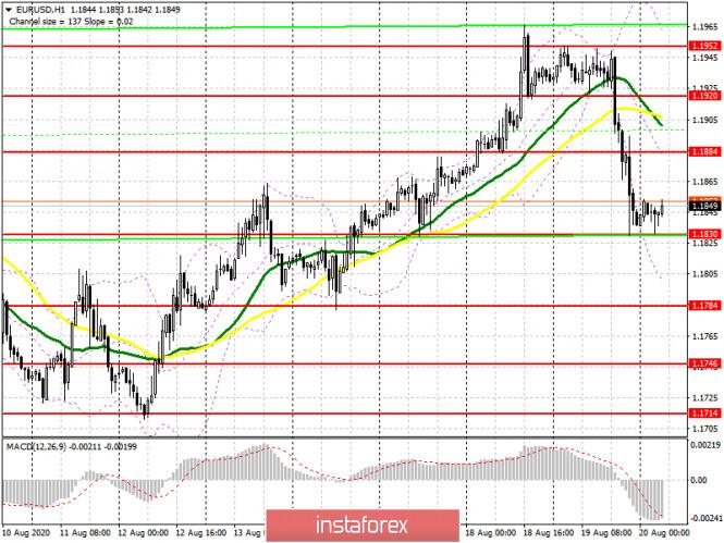 analytics5f3e0bd6d3a9d - EUR/USD: план на европейскую сессию 20 августа (разбор вчерашних сделок). Слухи правят рынком. Доллар США возвращает себе