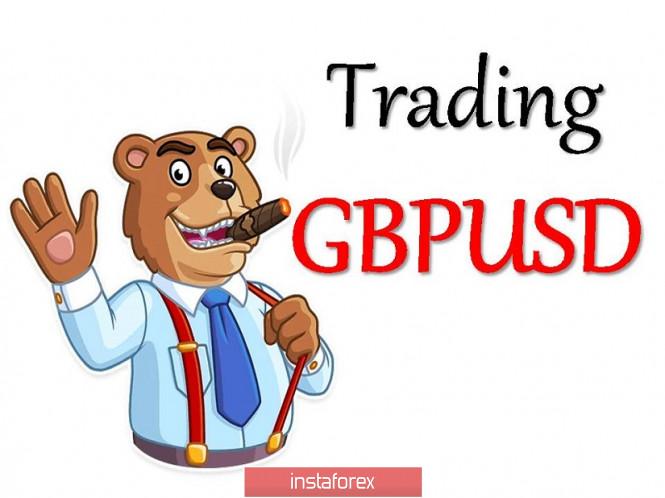 analytics5f3e25c215222 - Торговые рекомендации по валютной паре GBPUSD – расстановка торговых ордеров (20 августа)