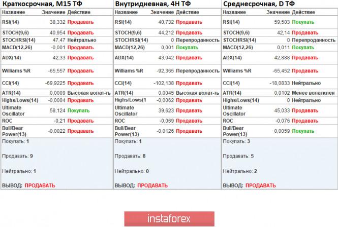 analytics5f3e25feb52dd - Торговые рекомендации по валютной паре GBPUSD – расстановка торговых ордеров (20 августа)