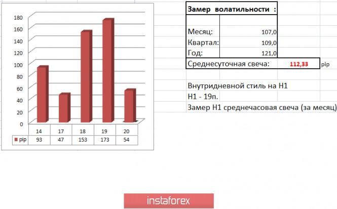 analytics5f3e260795ddf - Торговые рекомендации по валютной паре GBPUSD – расстановка торговых ордеров (20 августа)